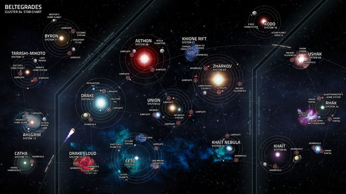 An idea of about what the star map of EVERSPACE 2 including post-launch DLC could look like.