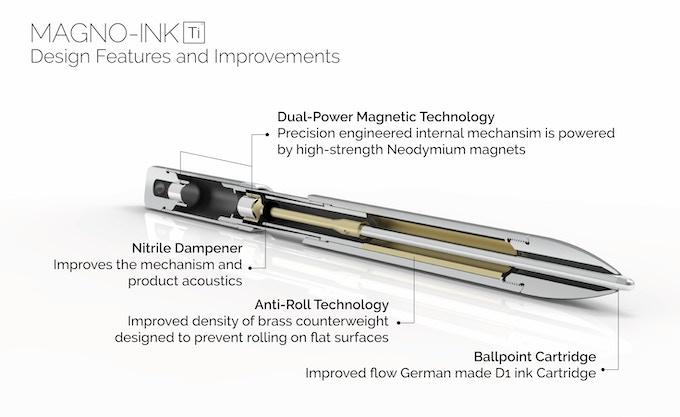 MAGNO-INK Ti - World's Most Innovative Titanium Pen.
