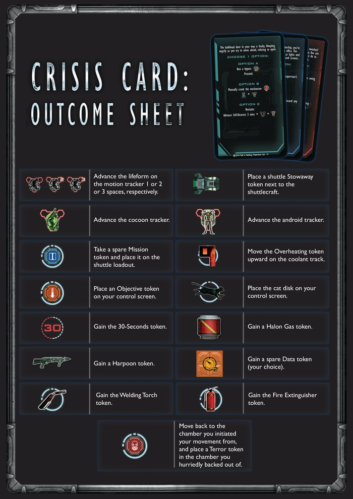 Crisis Card: Outcome Sheet for Dragon's Domain