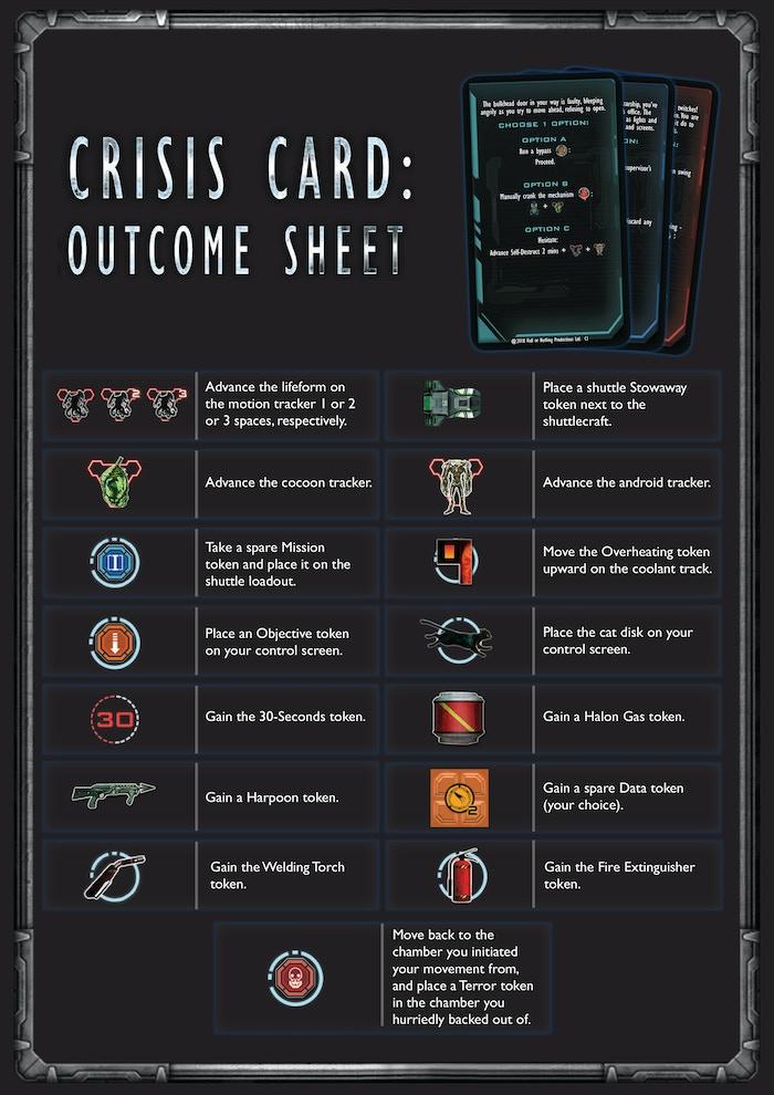 Crisis Card: Outcome Sheet for Dragon's Domain