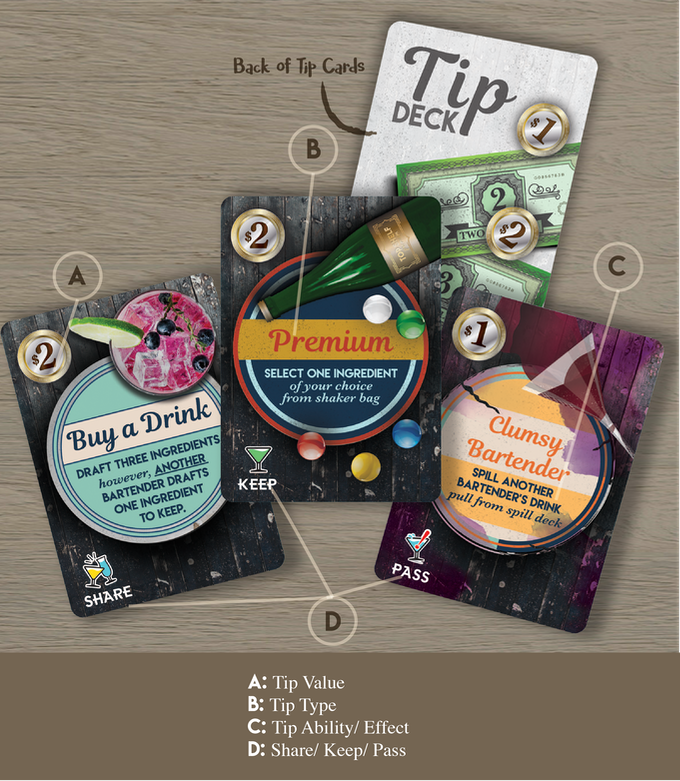 View of Tip cards