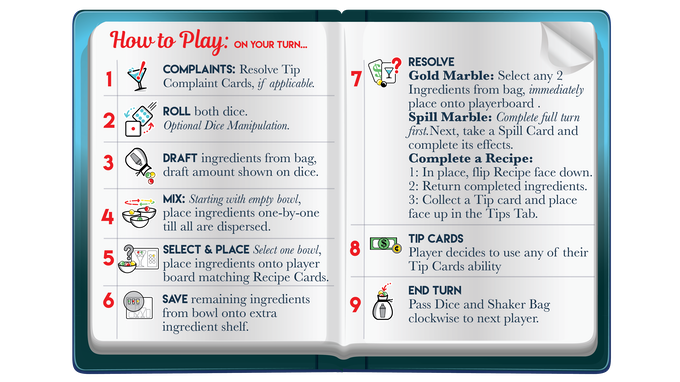 Player Guide: How to Play: actions to take on your turn