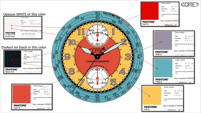 Information on Pantone Color application - Comet Chronograph