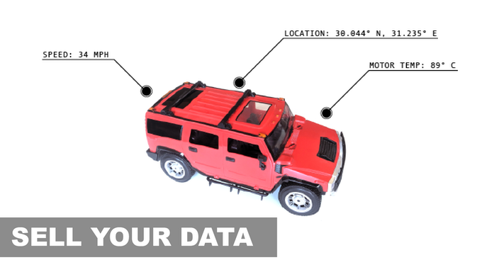 With decentralized IOT you can sell your data, like your car's data, in an online marketplace