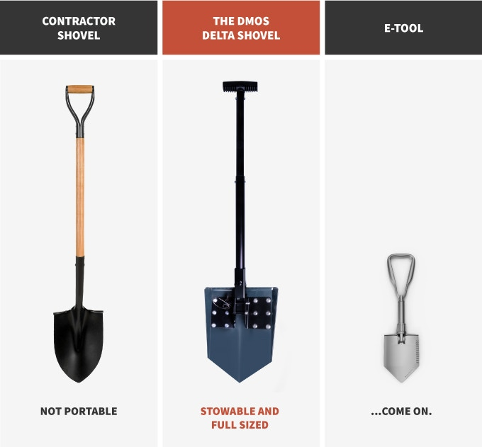 The Ultimate Offroad and Survival Tool | The Delta Shovel by