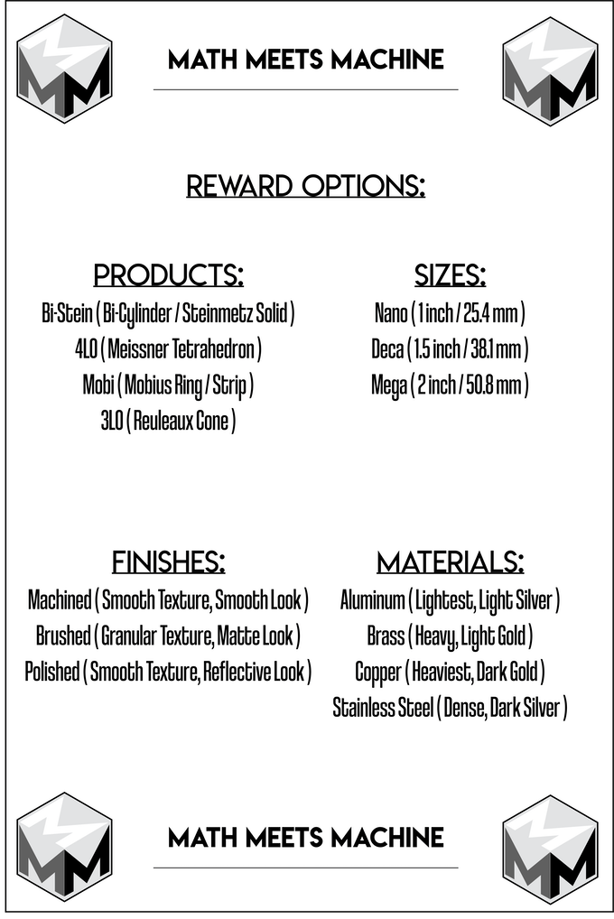 This campaign has many different products, sizes, materials, and finishes! Be sure to check all of them out!