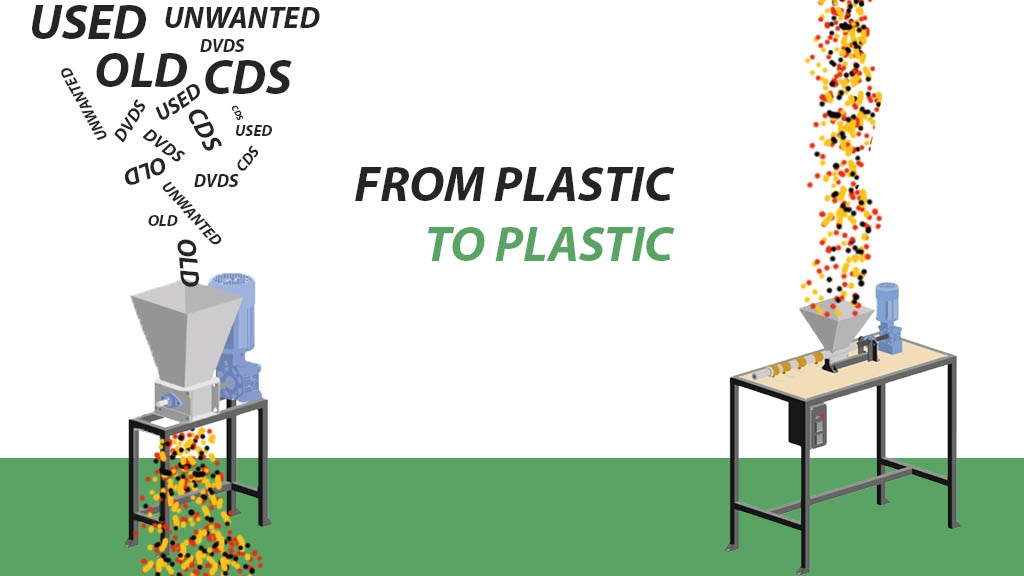 Project image for Recycled Home Essentials - From Plastic To Plastic