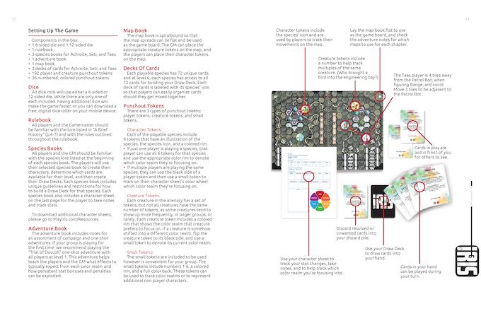 Rulebook layout - Prototype design