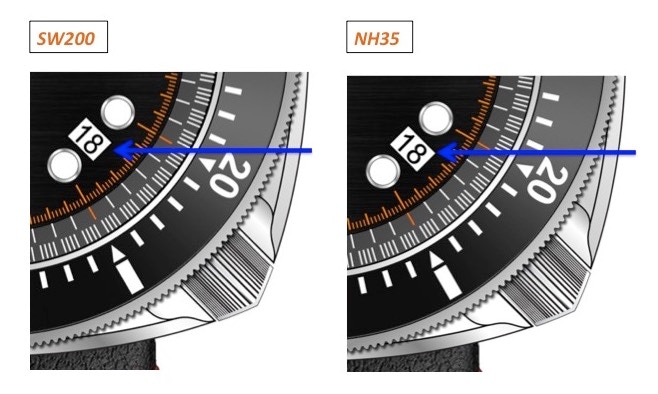 SW200 and NH35 slight different in date window position