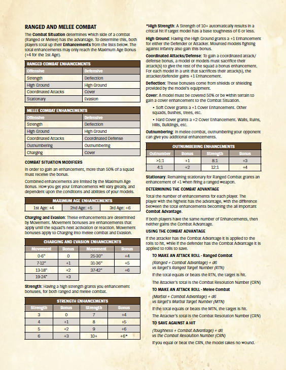 Last 48 Hours: Stretch Goal Achieved, Quick Reference Guide and More