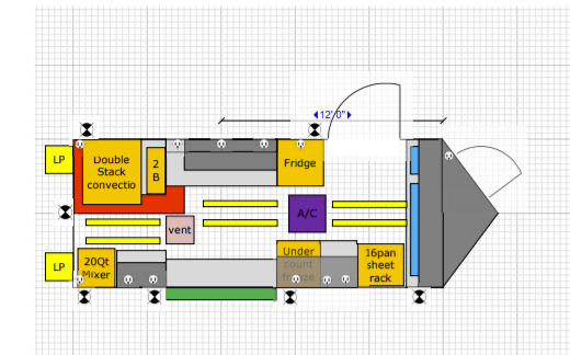 Layout of trailer.