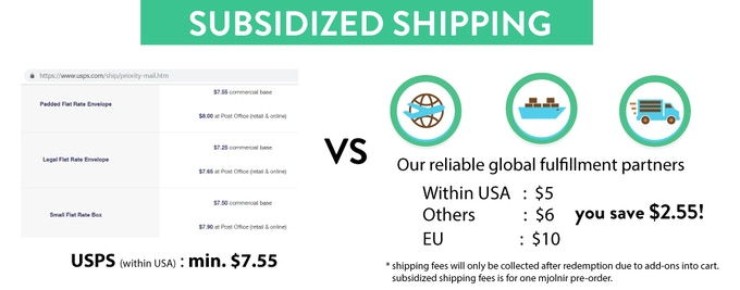 We'll be showcasing cool add on options after the campaign ends hence shipping weight may change.  Therefore, you will not need to pay for shipping yet until your order is finalized