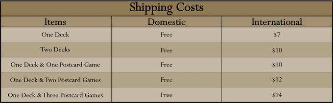 Some Common Orders & Their Pricing
