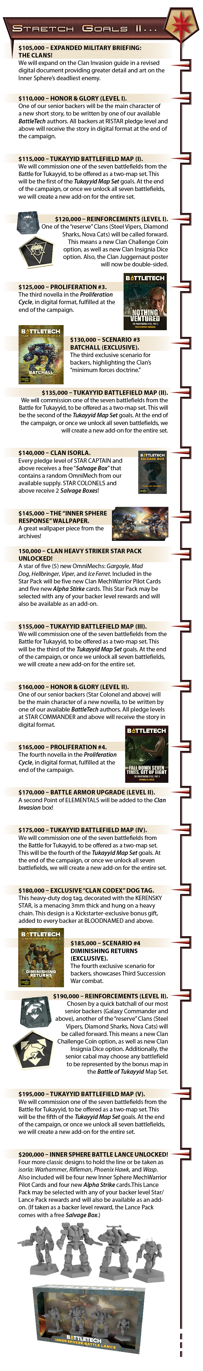 BattleTech: Clan Invasion by Catalyst Games — Kickstarter