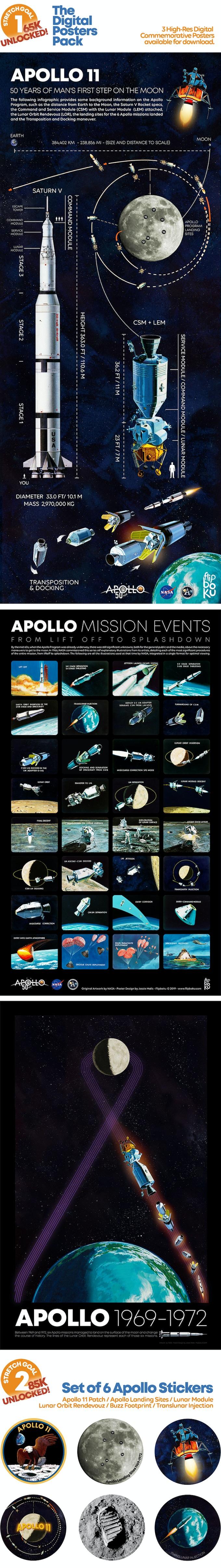 Apollo 11 - An Epic Moon Landing Flip Book Edition by
