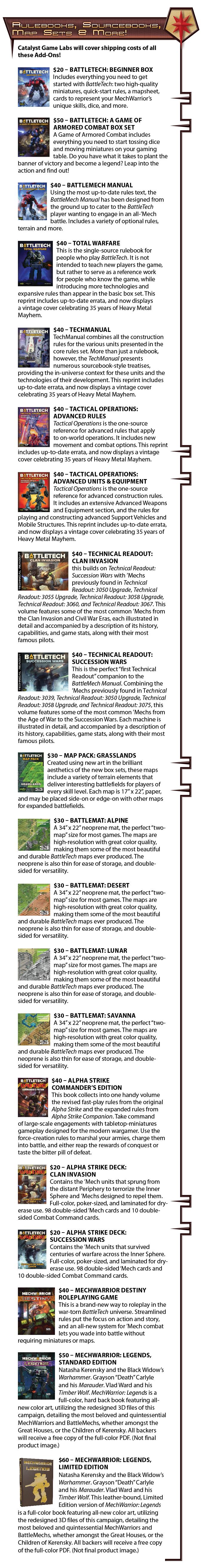 BattleTech: Clan Invasion by Catalyst Games — Kickstarter