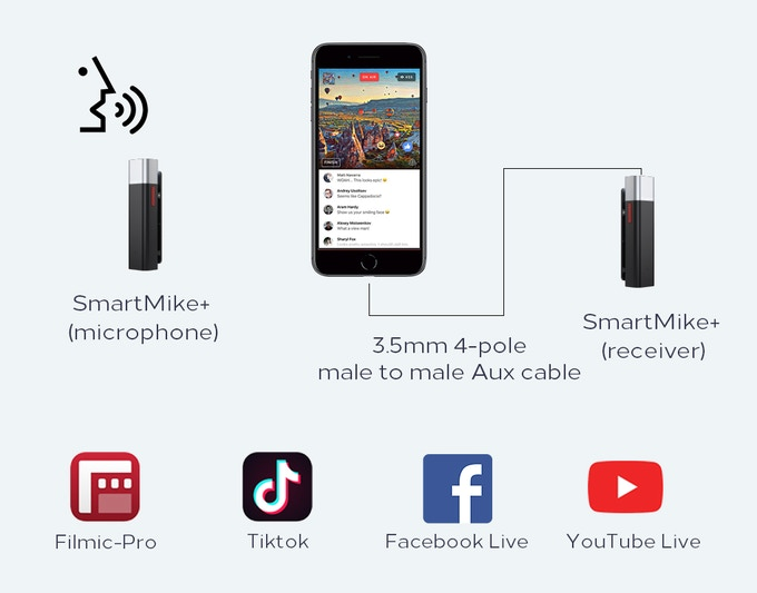 SmartMike+: True Wireless Stereo Mic for Content Creators by