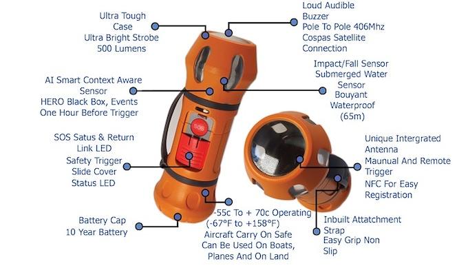 HERO – Pocket size personal emergency satellite beacon