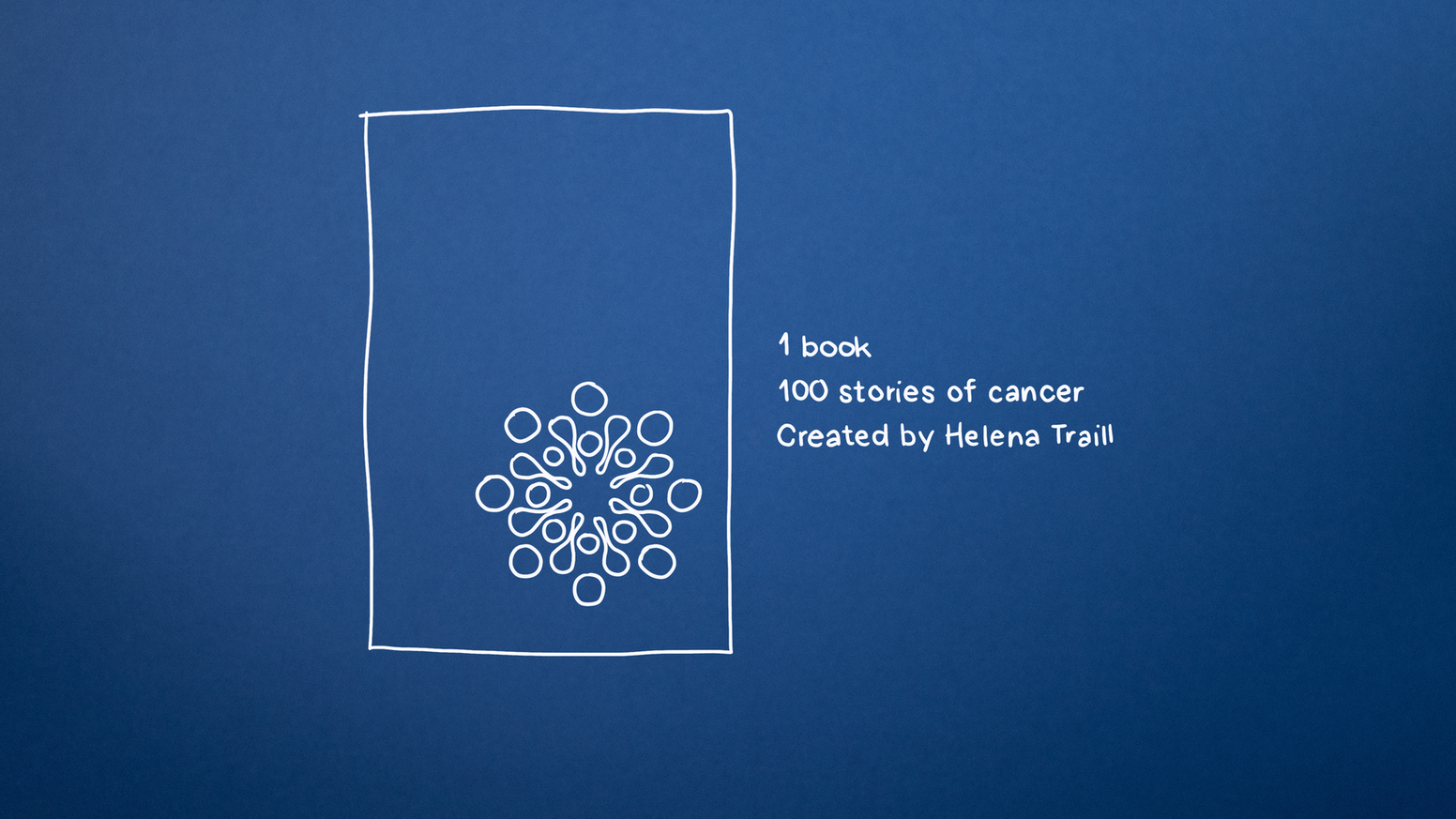 1 book. 100 personal stories of people affected by cancer. Created by Helena Traill.