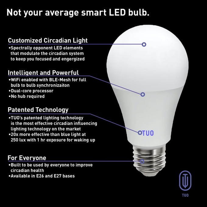 New Circadian Smart LED Bulb - Just minutes each morning.