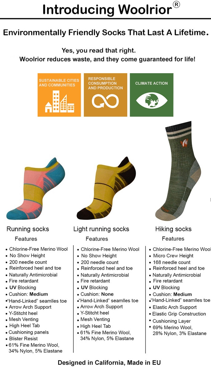Woolrior Merino Socks [ Shapeshift - Reducing Waste ]