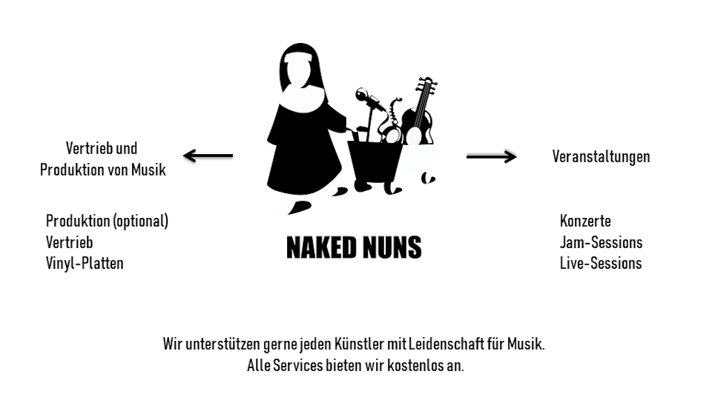 Project image for Naked Nuns: Label und Veranstalter