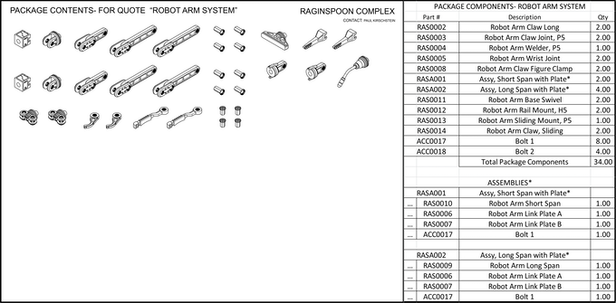 COMPLEX Base Building Systems Series Two by Raginspoon