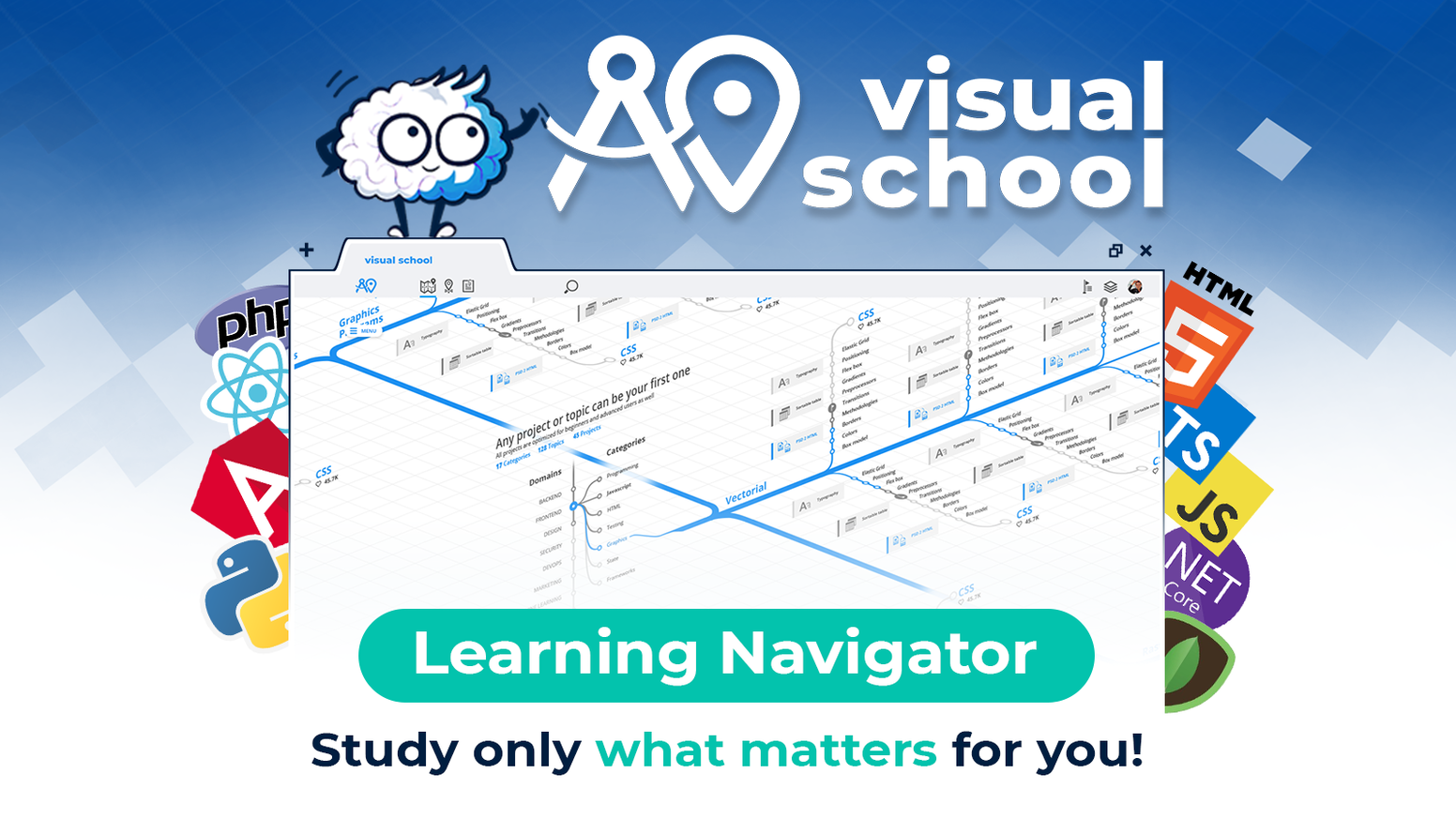 Visual School - Interactive Learning Map Optimized for You (Canceled)