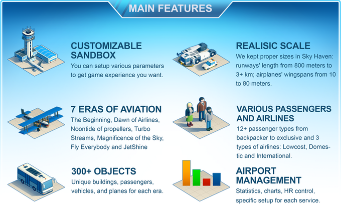 Sky Haven: Airport Tycoon Simulator for PC