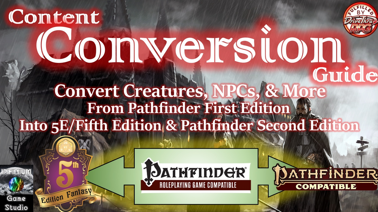 A step-by-step guide to converting monsters, NPCs, and adventure content from P1E to Fifth Edition/5E and Pathfinder Second Edition P2E
