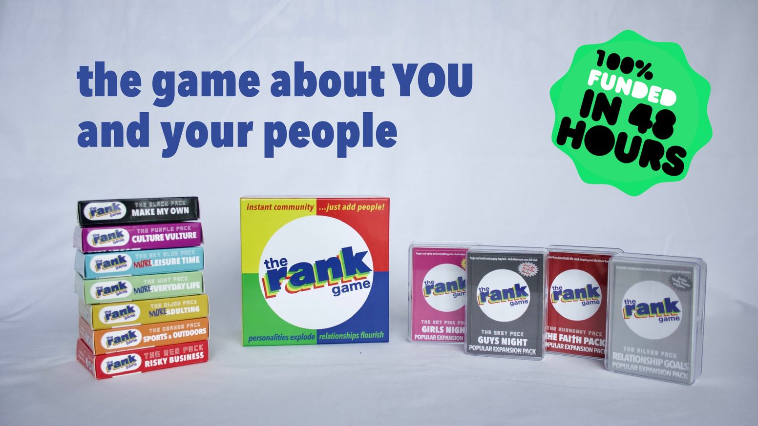 The super-fun party game about YOU & your people–and your likes & dislikes.  Community + competition!  How well do you know each other?
