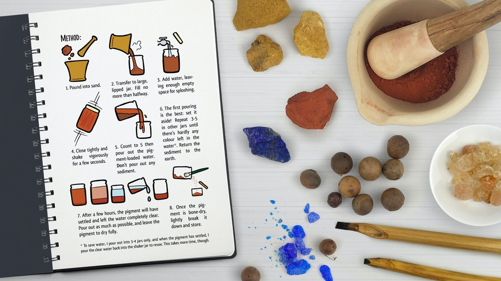 Project image for Inks & Paints of the Middle-East / Make 100