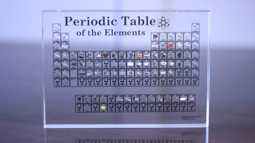 Heritage Periodic Table: Collector's Edition project video thumbnail