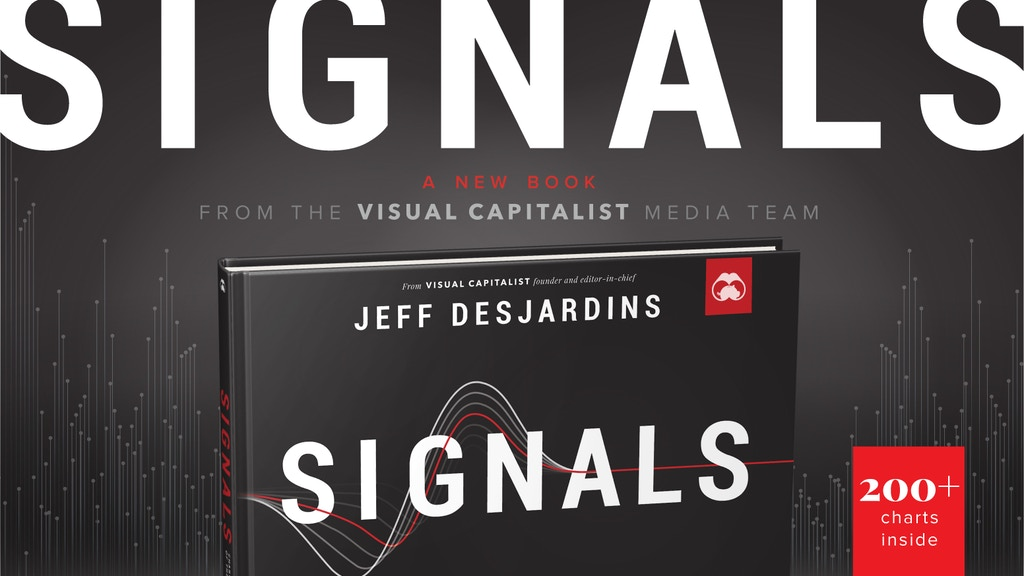 SIGNALS: Charting the Direction of the Global Economy project video thumbnail