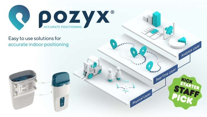 Since this Kickstarter campaign in 2015, Pozyx has grown to provide professional and industrial systems for centimeter accurate indoor positioning based on ultra-wideband technology for tracking drones, forklifts, people or Arduinos.