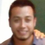 Jesus Alejandro Dueñez Martinez