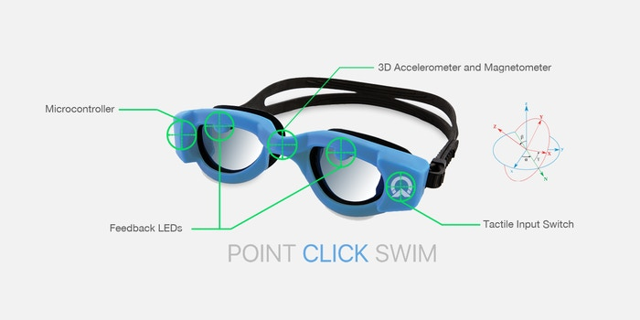 Navigation goggles for ANY swimmer who swims in open water for recreation, endurance or competition. Race legal, USAT and Life Time Approved for all sanctioned events.