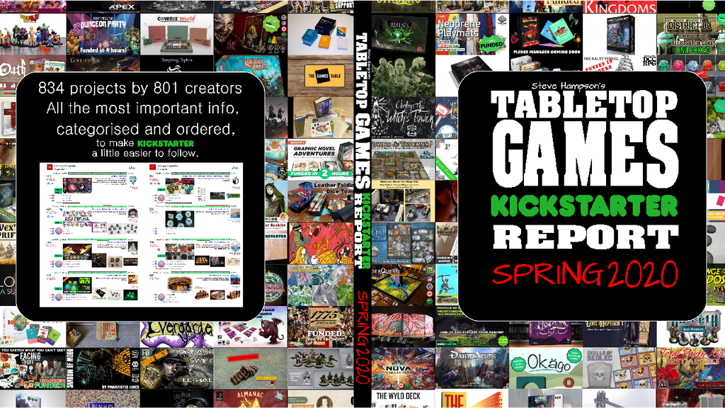 The Tabletop Games Kickstarter Report 2020 £1/£3/£10/£15 project video thumbnail