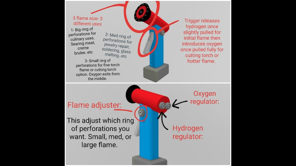 Project image for Oxy-hydrogen hand torch prototype