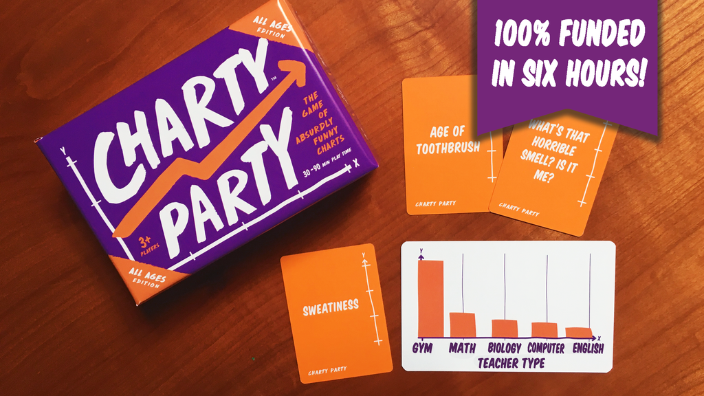 Charty Party: All Ages Edition — Absurdly Funny Charts Game project video thumbnail