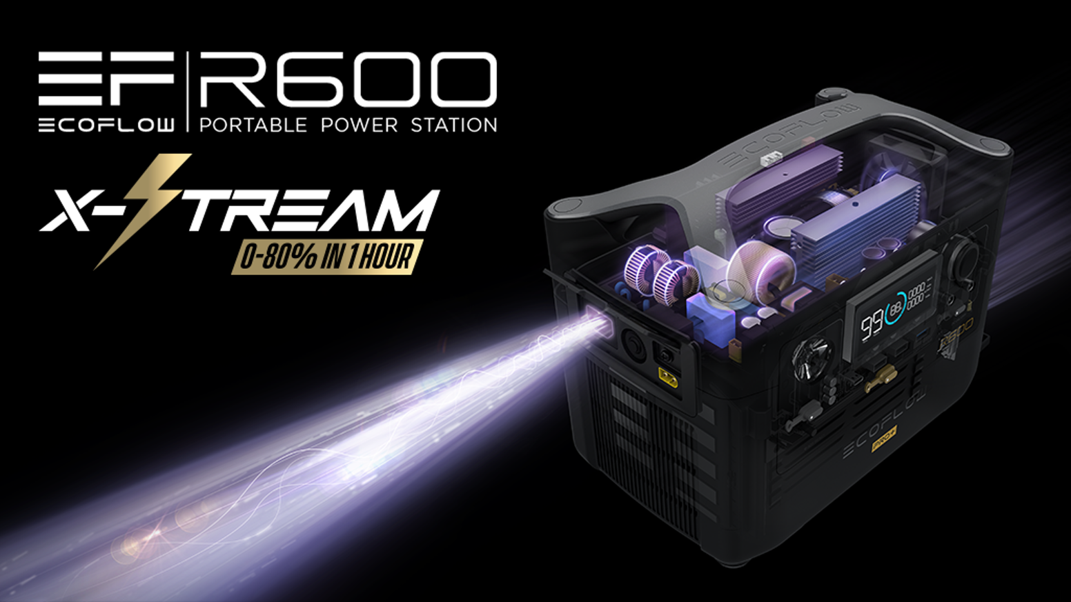 Modular Design for Increased Capacity;  600W Smart Inverter;  Chainable AC Power;  From 0 to 80% in 1 hour;  EcoFlow Mobile App