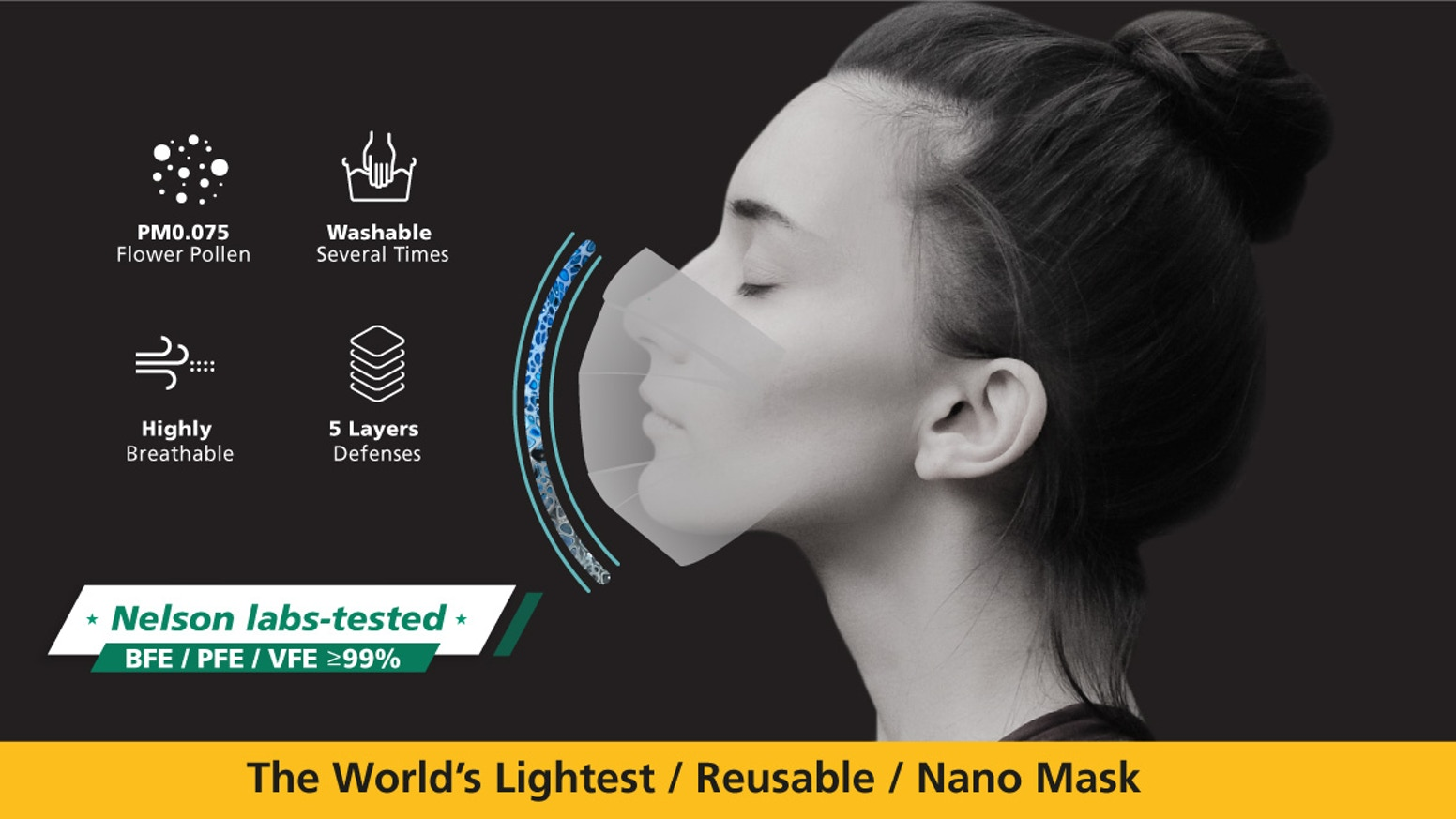 World's Lightest | Reusable up to 5 times | ≥ 99% Superior Filtration l PM0.075 Efficient protection