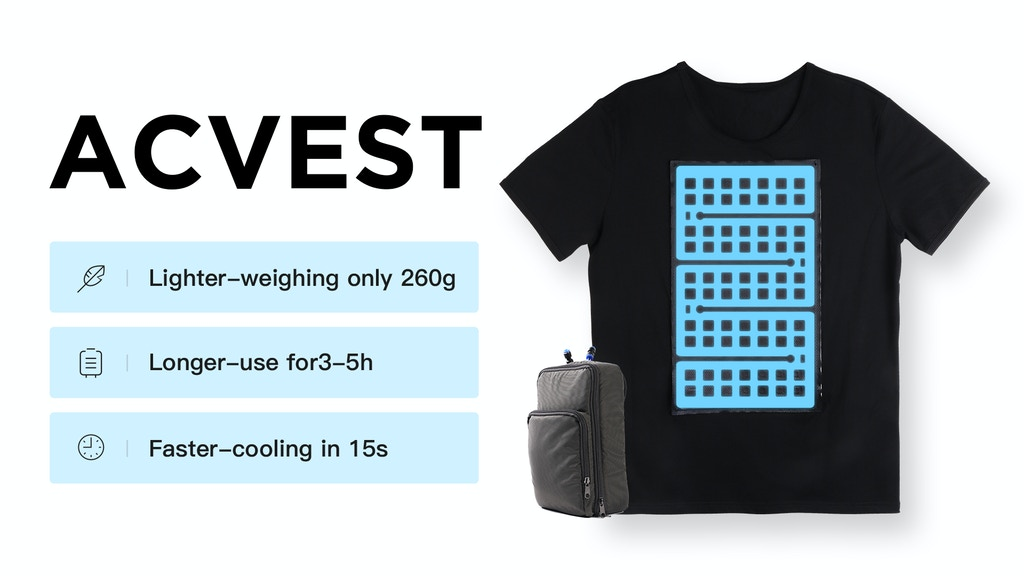ACVEST - The Most Coolest Wearable Cool Vest & AC project video thumbnail