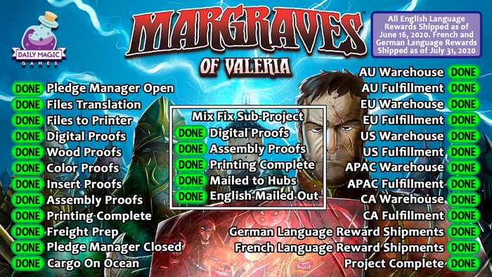 You are a Margrave, a military commander tasked with defending the land of Valeria and building magical Ward Towers at cities.