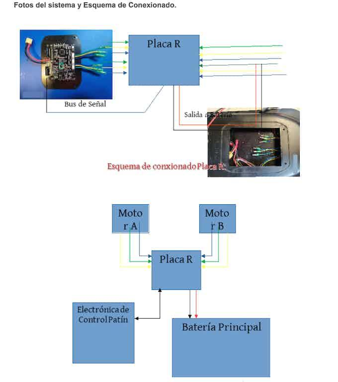 Electronic schema