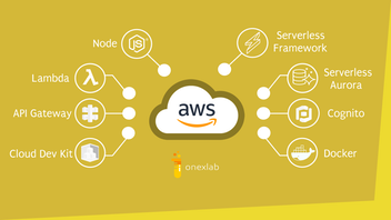 Develop Node JS REST API With AWS Serverless Aurora & Lambda