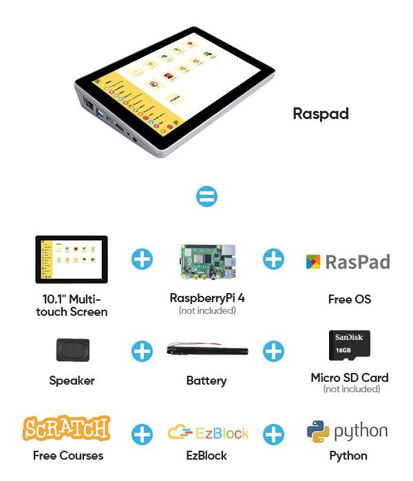 Le Raspad une tablette à base du Raspberry Pi