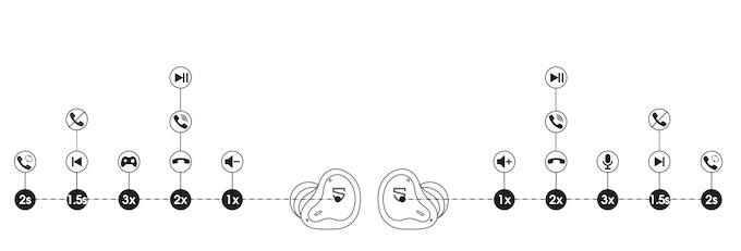 Soundpeats h1 hybrid dual-driver tws earphone bluetooth 5.2 apt-x qcc3040 hifi sound wireless charging earbuds 40hrs playtime