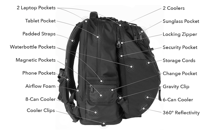 The Adv3nture Backpack is the ultimate travel backpack with TWO coolers and 23 features you'll wonder how you lived without.