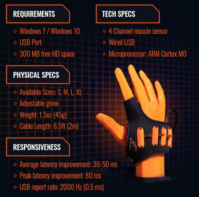 La Brink Bionics presenta Impulse Neuro-Controller, un guanto che rileva gli impulsi muscolari 3